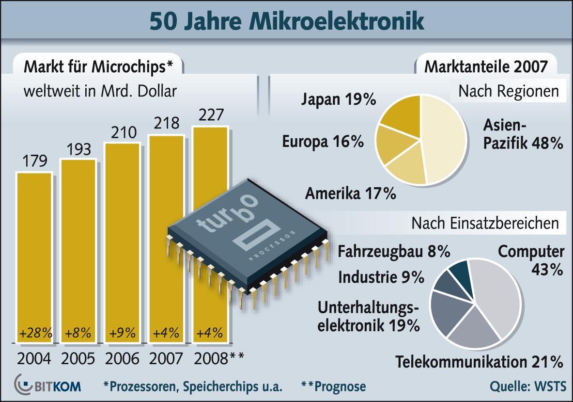 epub Langenscheidt Kurzgrammatik Deutsch: Für den schnellen Überblick 2008